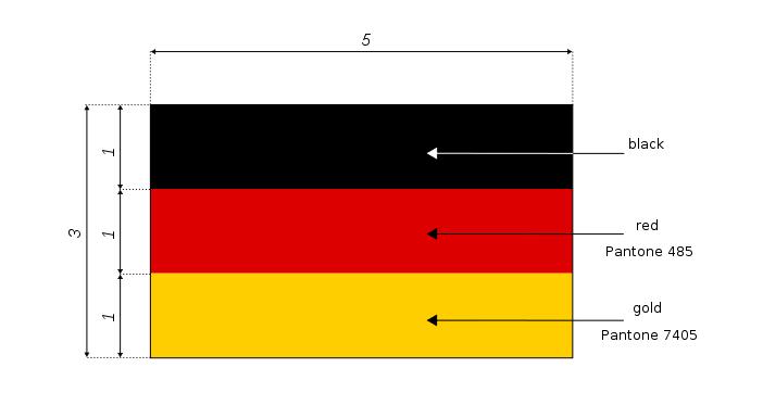 Thiết kế quốc kỳ Đức mang nhiều ý nghĩa