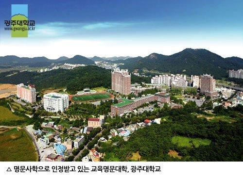 Khuôn viên trường Đại học Gwangju Hàn Quốc