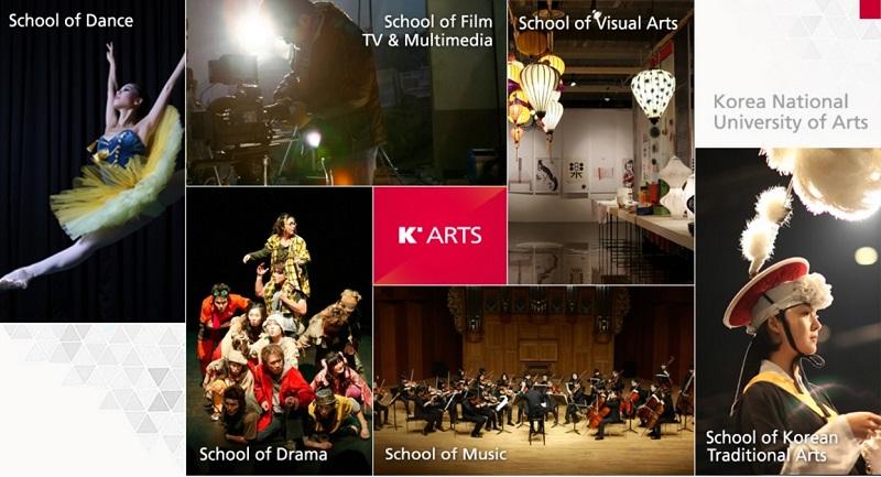 Đại học nghệ thuật Quốc gia Hàn Quốc đào tạo đa dạng ngành