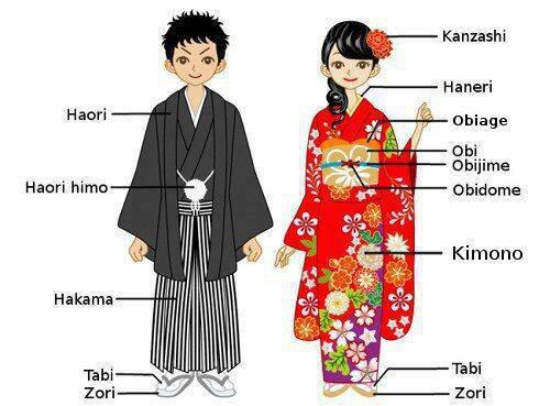 Trang phục Kimono nam và nữ có nhiều điểm khác nhau