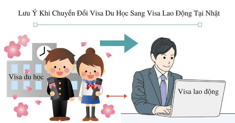 Thắc mắc khi chuyển visa