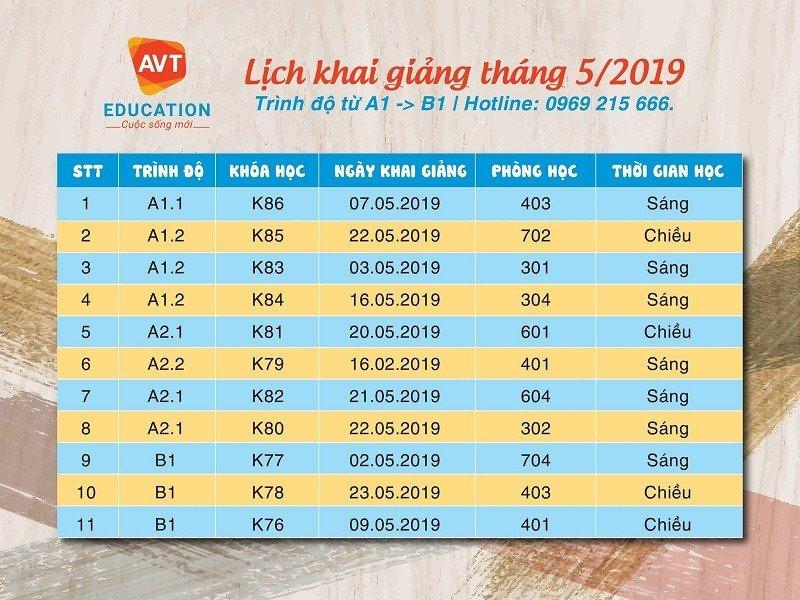 Lịch khai giảng tiếng Đức mọi trình độ tháng 5/2019 tại Hà Nội