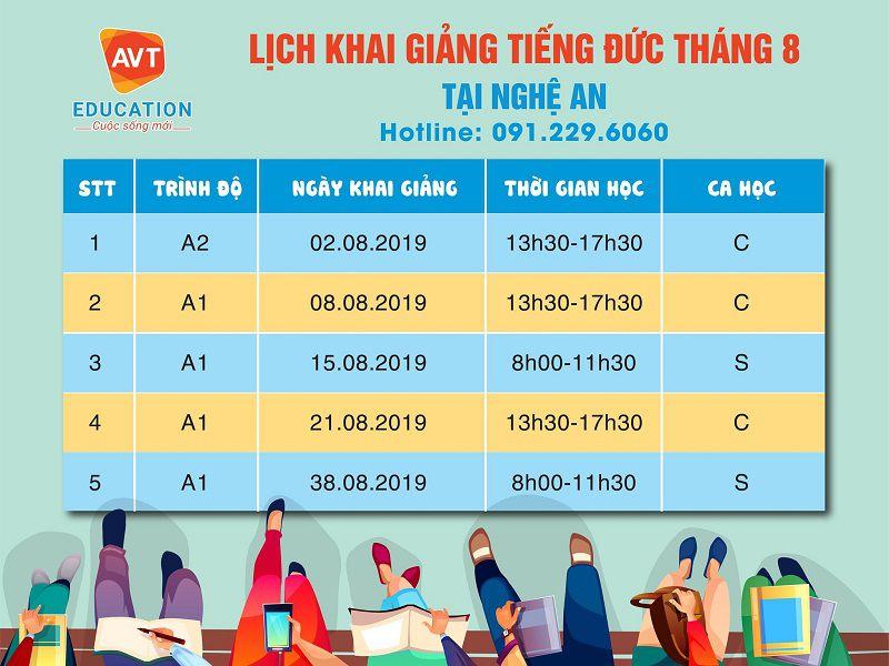 Lịch khai giảng tiếng Đức tháng 8 tại Nghệ An