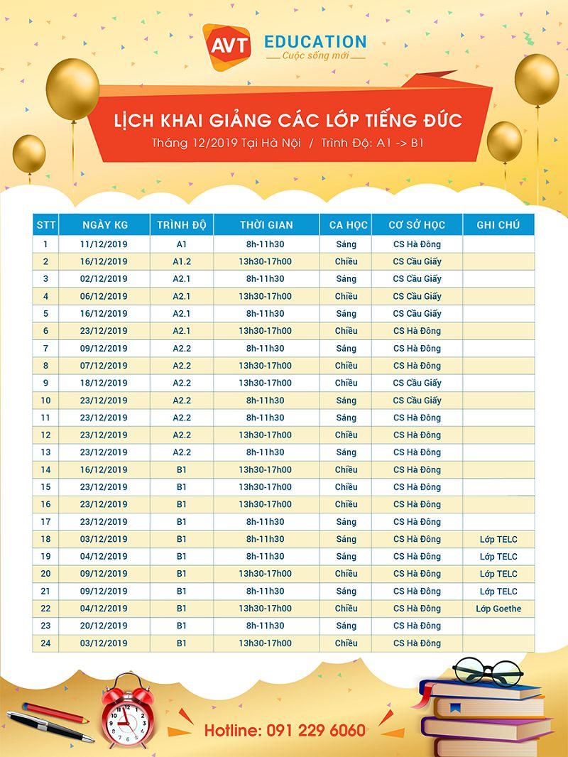 Lịch khai giảng tháng 12 tại AVT Hà Nội